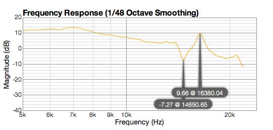REW on OS X, 48k vs 44.1k-hf-measurement-fm-44k1.png