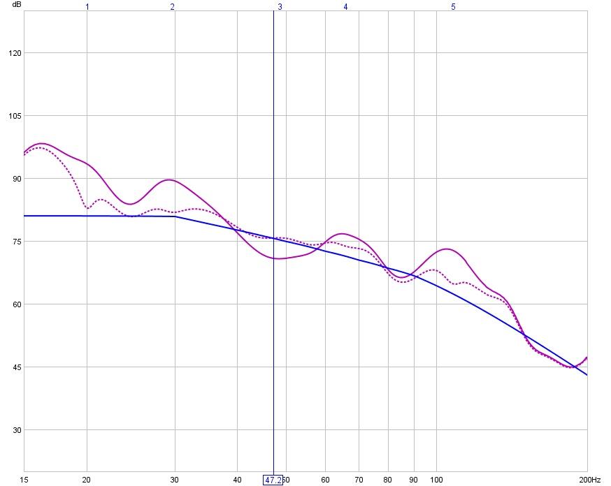 First Graph-hk-house-curve-me.jpg