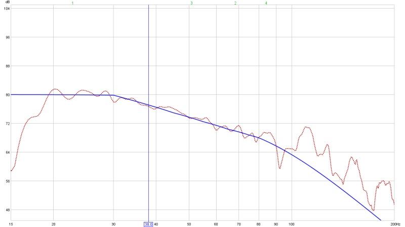 Please critique my graph-hknee-filter-2.jpg