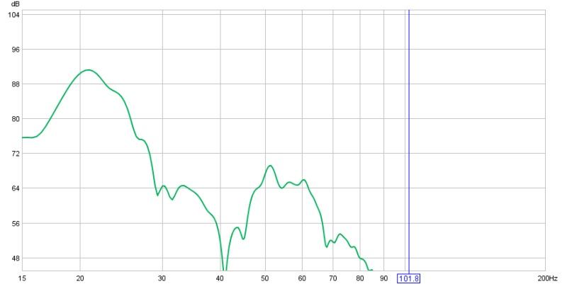 My first graph!Whatta Mess!-ho-mo-mode.jpg