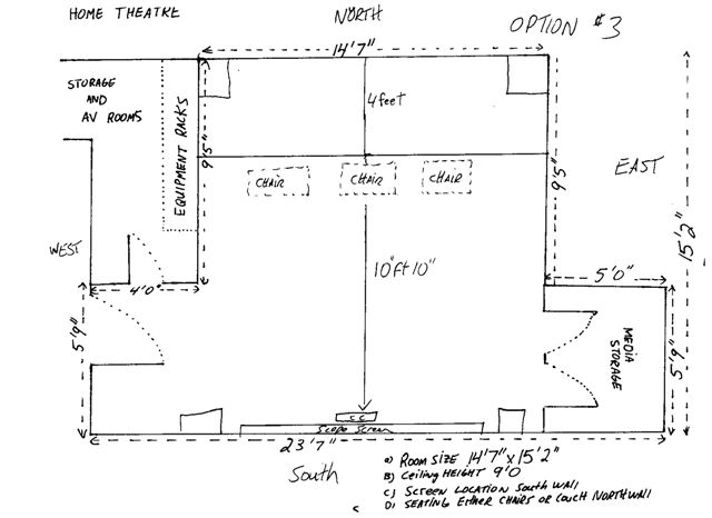 Help in Design of Difficult New Home Theatre New Home Construction-home-theatre-option-3.jpg