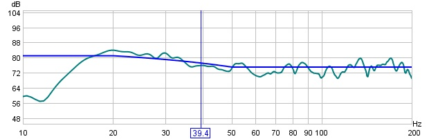 Repositioned sub and started to re-EQ-house-curve-1-20-hz-6db-50hz-0db-target-75db.jpg