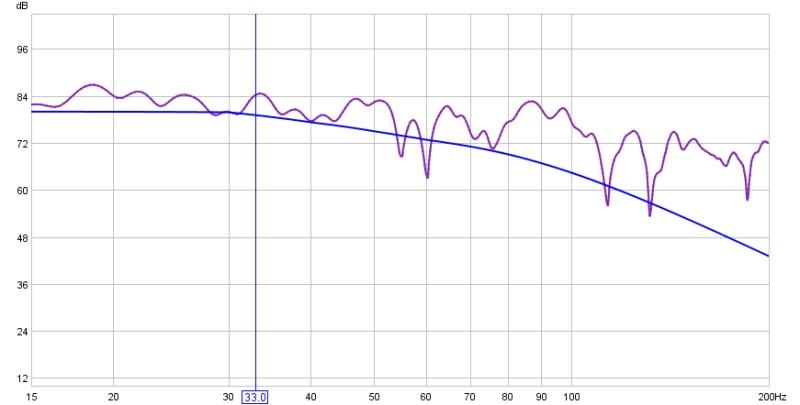 My first graph!Whatta Mess!-house-curve-1-full-range.jpg