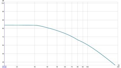 Name:  house curve +8.jpg Views: 662 Size:  16.6 KB