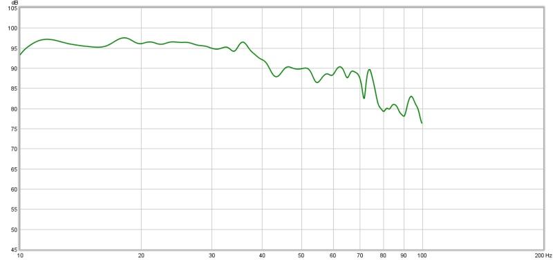 SI 18 Sonotube-house-curve.jpg