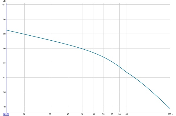 """Got my BFD 1124 working... but, is it doing """"enough""""?? Look at my graphs please>>-house-curve-target-non-shelved.jpg"""