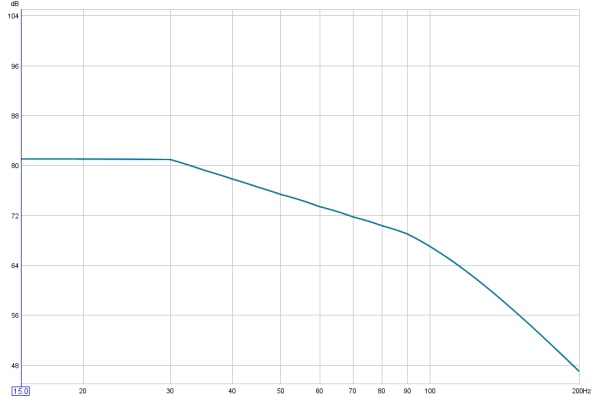 """Got my BFD 1124 working... but, is it doing """"enough""""?? Look at my graphs please>>-house-curve-target-shelved.jpg"""