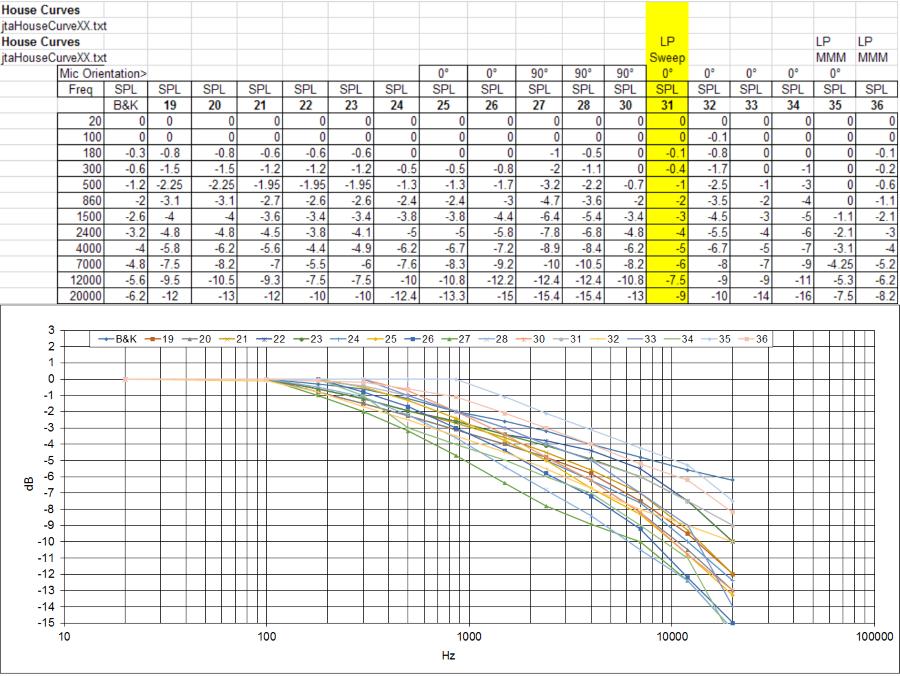 Full range target curves-house-curves.png