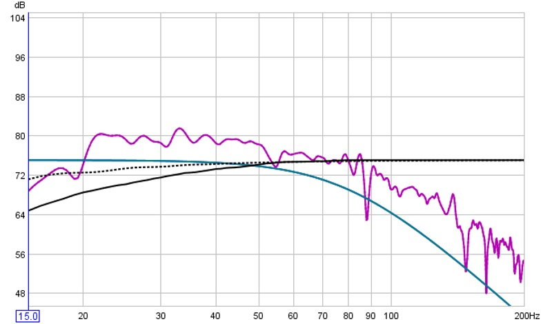 First run at REW and I love it; graphs posted-house_curve_compare.jpg