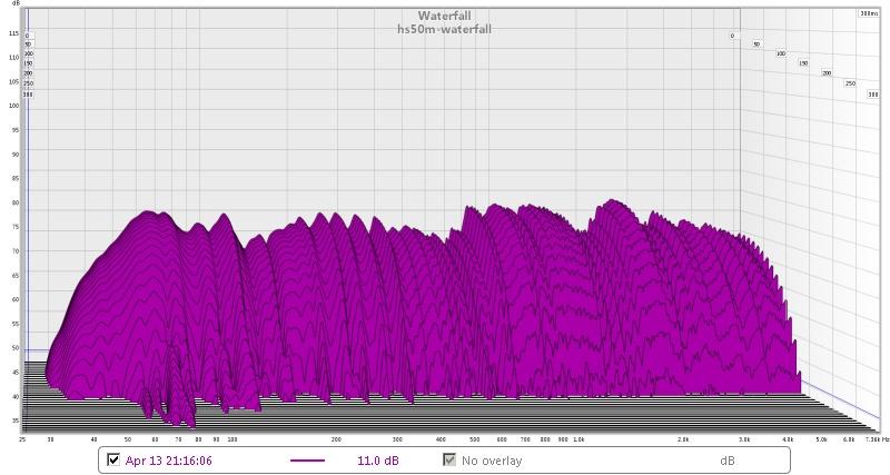 Yamaha HS50m nearfields-hs50m-waterfall.jpg