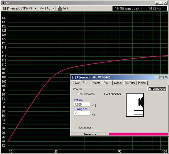 DIY w/HSU driver and T/S Parameters-hsu.jpg