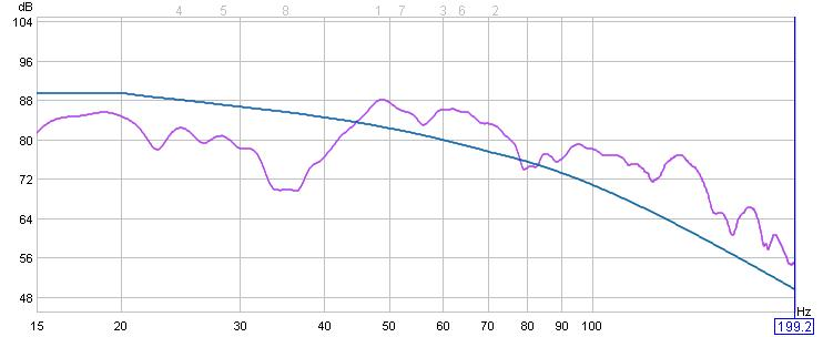 REW and BFD Results-hsu-vtf-3-mk2-graph3.jpg