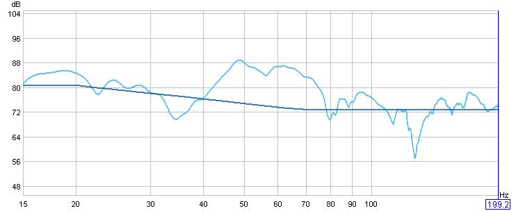REW and BFD Results-hsu-vtf-3-mk2-graph4.jpg