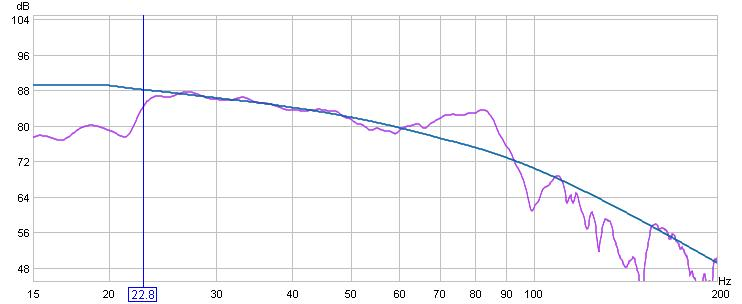 REW and BFD Results-hsu-vtf-3-mk2-graph5.jpg