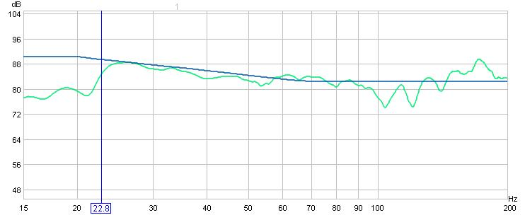 REW and BFD Results-hsu-vtf-3-mk2-graph6.jpg