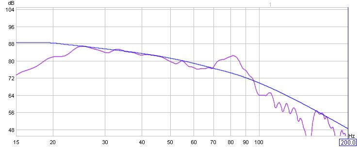 REW and BFD Results-hsu-vtf-3-mk2-graph7.jpg