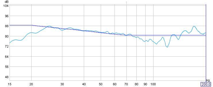 REW and BFD Results-hsu-vtf-3-mk2-graph8.jpg