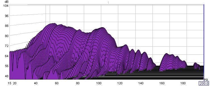 REW and BFD Results-hsu-vtf-3-mk2-waterfall5.jpg