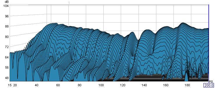 REW and BFD Results-hsu-vtf-3-mk2-waterfall6.jpg
