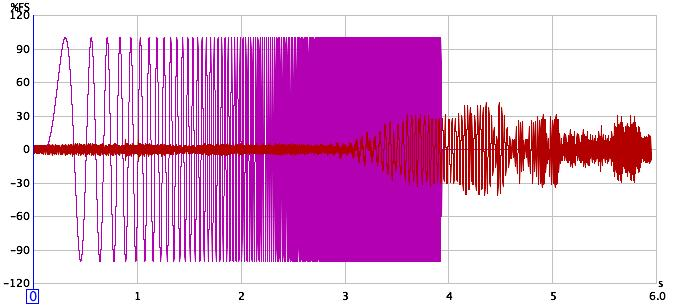 Popping in Sub Cal Pink Noise on Mac Book Pro-hsusubosci.jpg