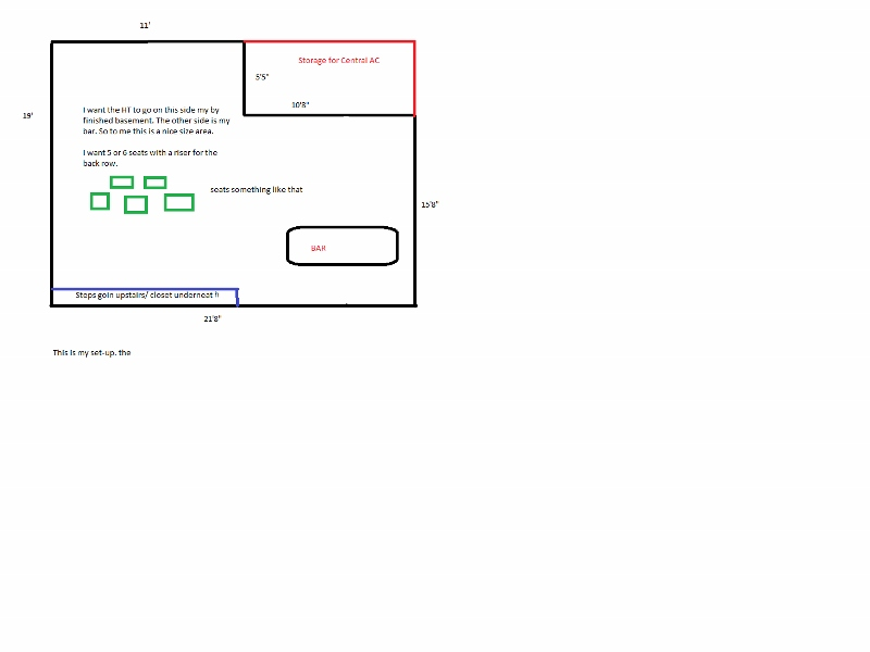 What do you guys think of this set-up home theater-ht-drawing-800x600-.jpg