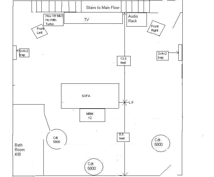 Help with Acoustics and panels-ht-room-2.jpg