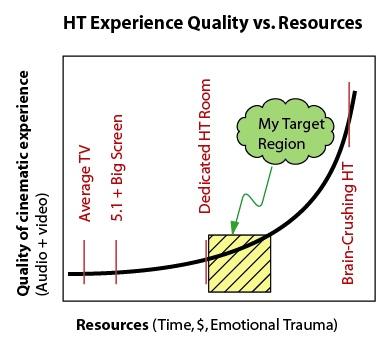 Name:  HT vs Resources Chart.jpg Views: 3684 Size:  125.3 KB