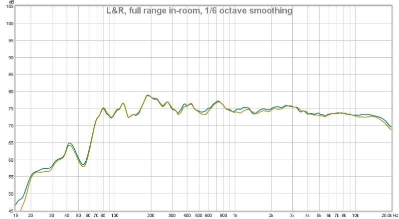 Nearfield results on DIY monitors-ht2.0-nearfield-fullrange.jpg