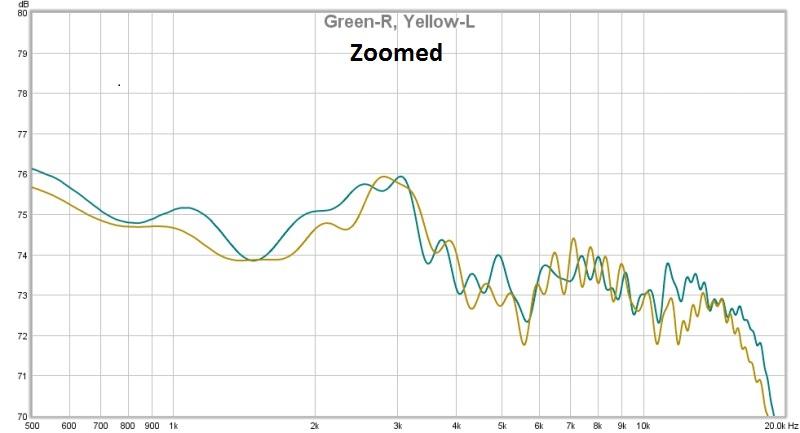 Nearfield results on DIY monitors-ht2.0-nearfield-zoom.jpg