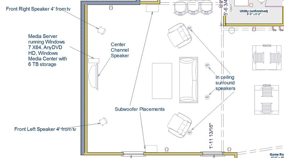 Setting up a 7.2 home theater system...does this look correct?-ht4me.jpg