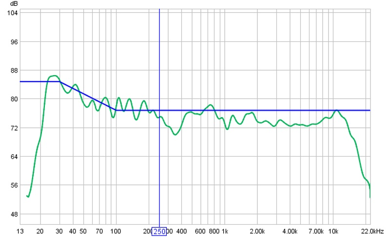 BFD filters not showing difference in output-htf.jpg
