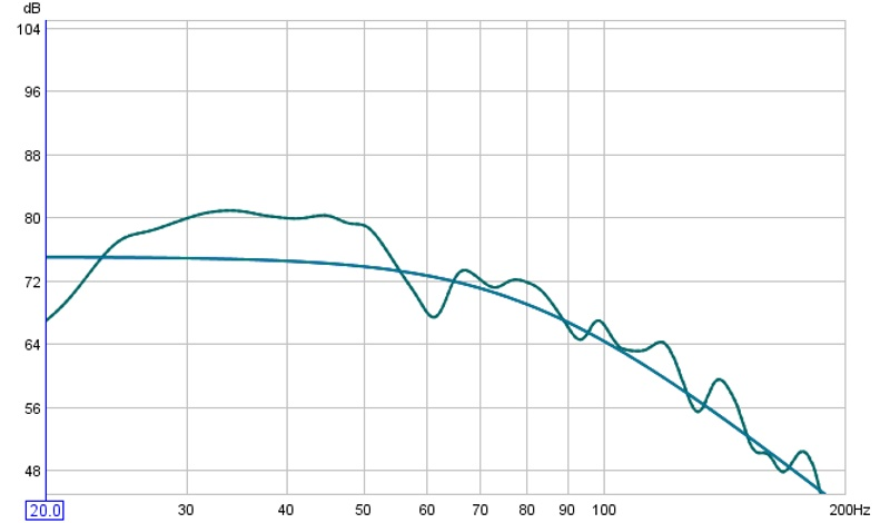 Very 1st graph-htshack.jpg