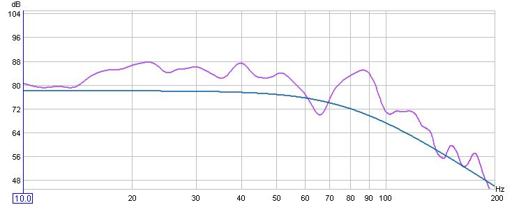 Building an IB-ib-sweep.jpg