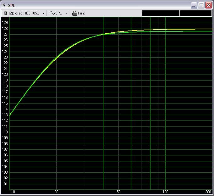 Oval's Possible 4x Fi 15/18 + EP2500 IB Project-ib3-2vs4.jpg