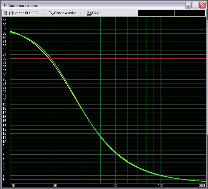 Oval's Possible 4x Fi 15/18 + EP2500 IB Project-ib3-2vs4excursion.jpg