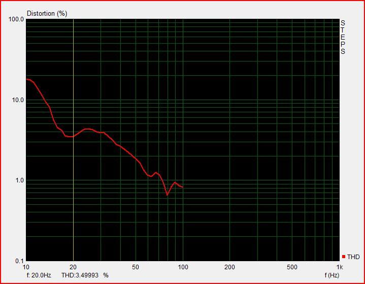 My SDX15 build and measurements-ibf_mic_subwoofer_in_freeair.jpg