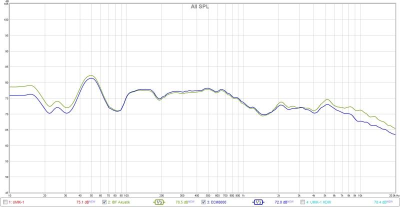 MiniDSP UMIK-1 Microphone-ibf_vs_ecm.jpg