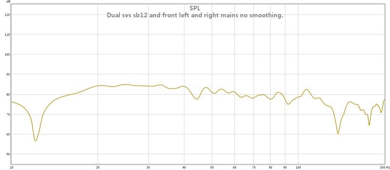 Using rew to set speaker distance.-image-1504863679.jpg