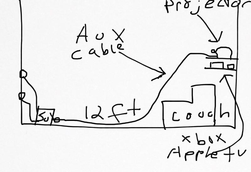 Projector and speaker setup question-image-1723604559.jpg