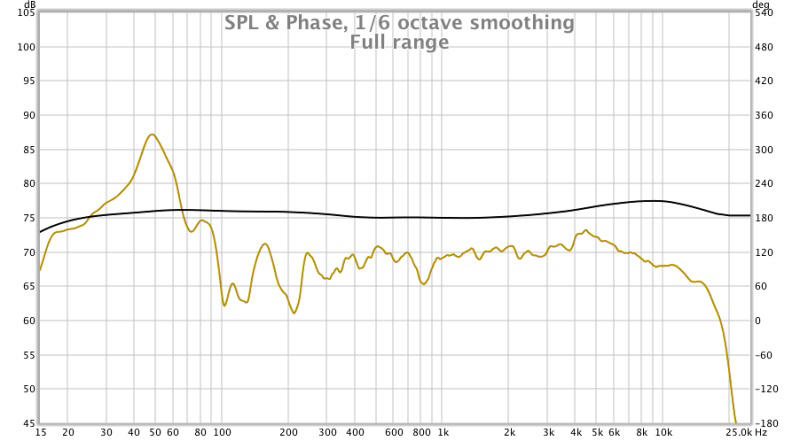 Looking for help with my first measurements, SVS SB12 and KRK mains-image-3666408713.jpg