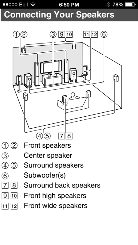 surround back as mono  - home theater forum and systems