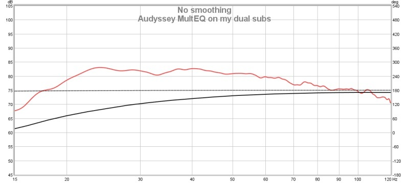 My Audyssey graph of dual subs-image.jpg