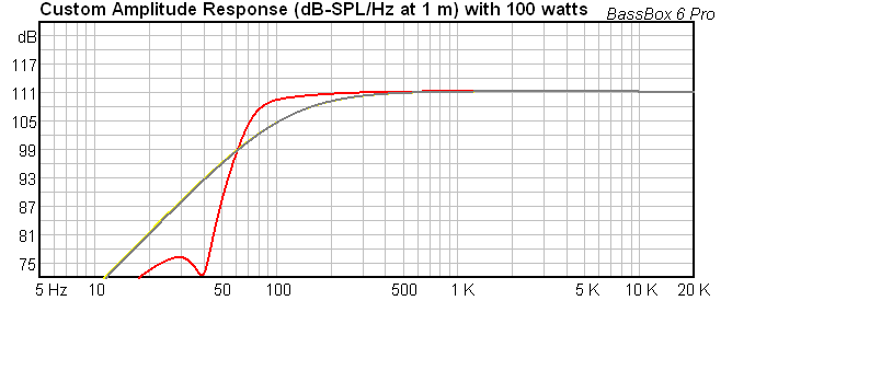 Audience's A3; new true full range loudspeaker.-image001.png