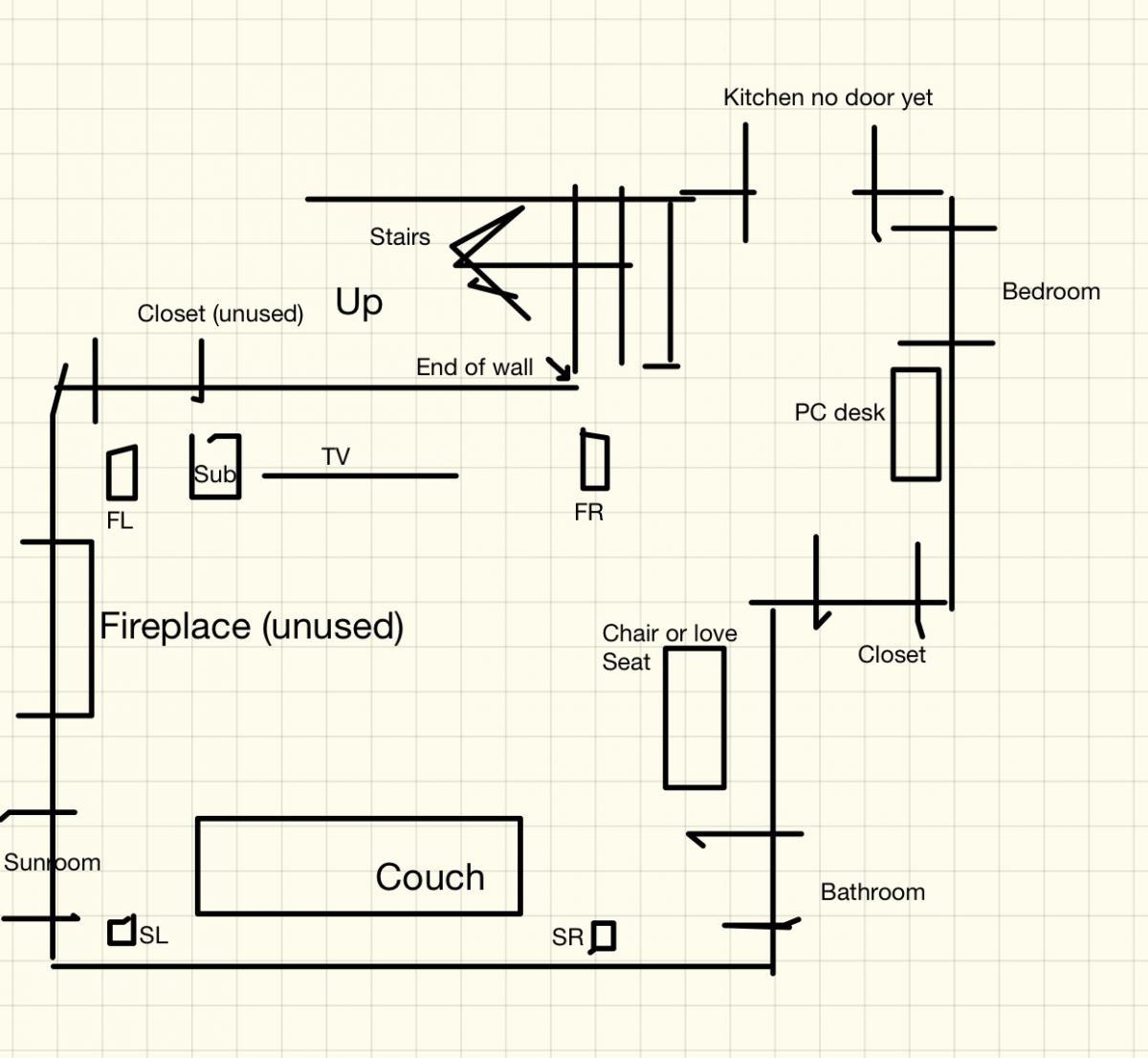 Room layout help!-image_1429898205774.jpg