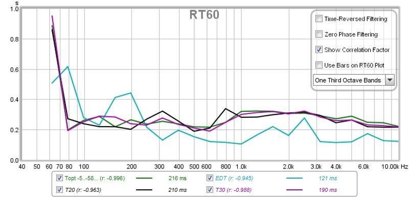 Calibration Of Mic with Rew Spl reading-image_1439739968119.jpg