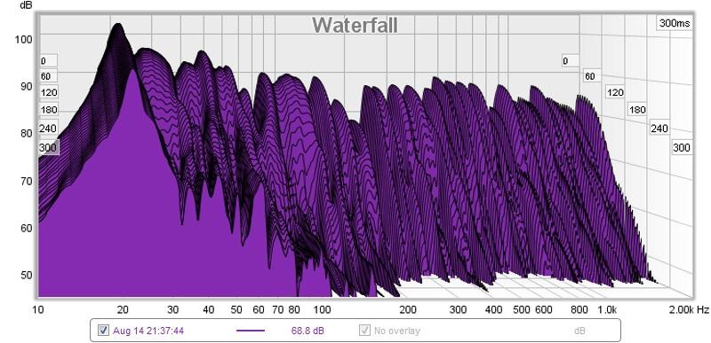 Calibration Of Mic with Rew Spl reading-image_1439739981349.jpg