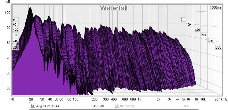 Calibration Of Mic with Rew Spl reading-image_1439739994073.jpg