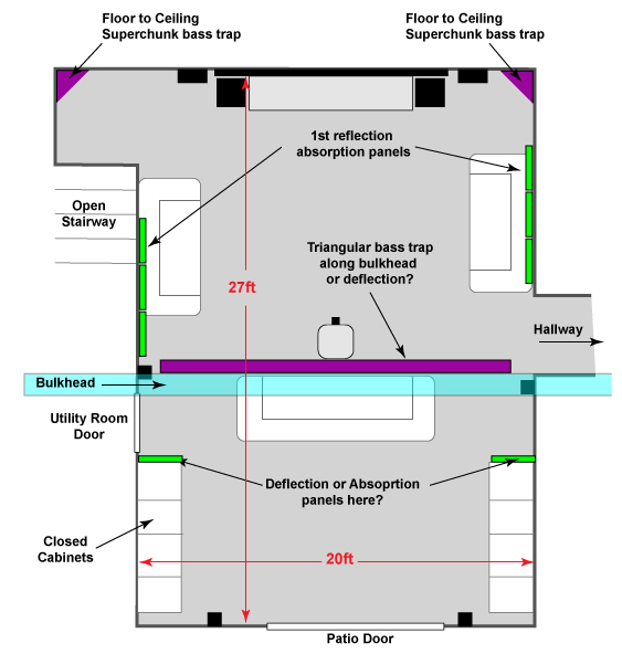 Help with plan for acoustic treatments-image_1457207503767.jpeg