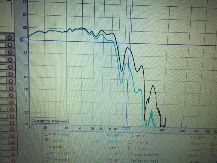 EQ'ing sub the correct way? LFE/Redirected bass-img_1379.jpg