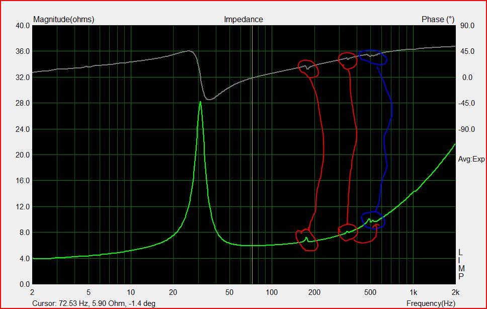 My SDX15 build and measurements-impedance_unstuffedsonotube.jpg